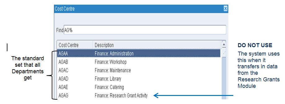screen shot of example cost centres
