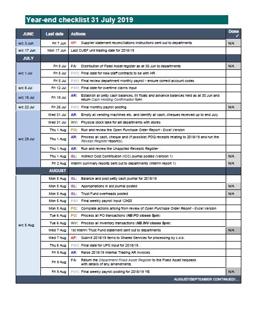 Year-end checklist 31 July 2019 | Finance Division